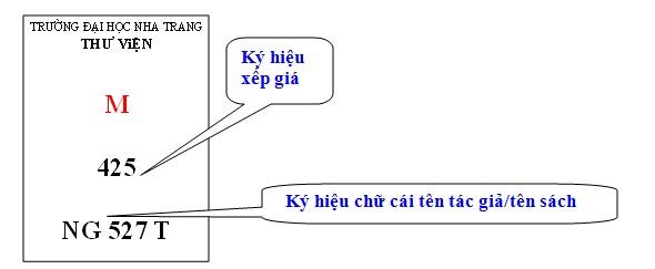 Description: http://thuvien.ntu.edu.vn/NTUKIPOSDATA/KIPOSSysWebFiles/images/NhanSach_DDC.jpg